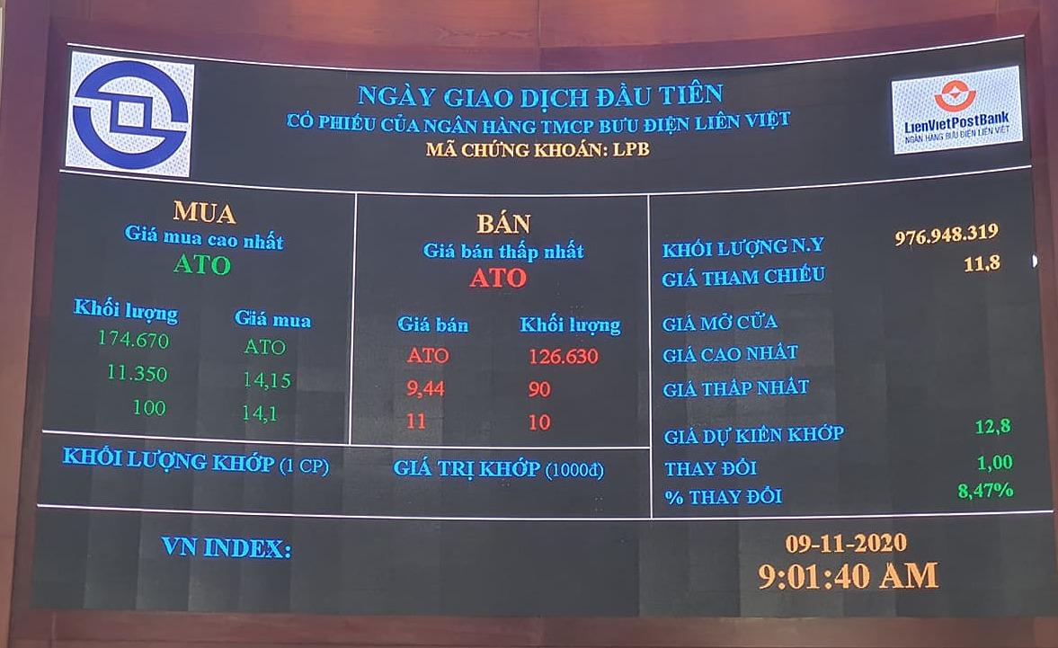 Cổ phiếu LPB chính thức giao dịch phiên đầu tiên sáng 9/11. Ảnh: Thanh Lê.