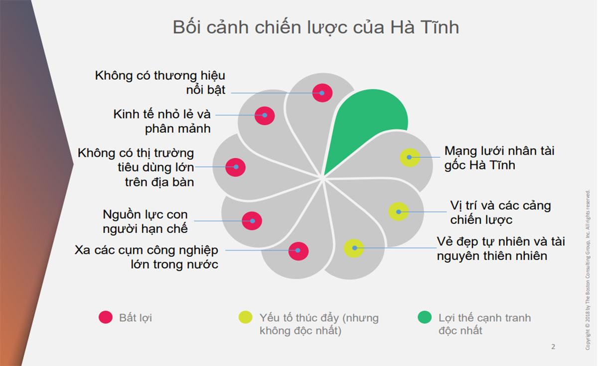 Bối cảnh chiến lược phát triển kinh tế, xã hội của tỉnh Hà Tĩnh trong thời gian tới. Ảnh: Đức Hùng