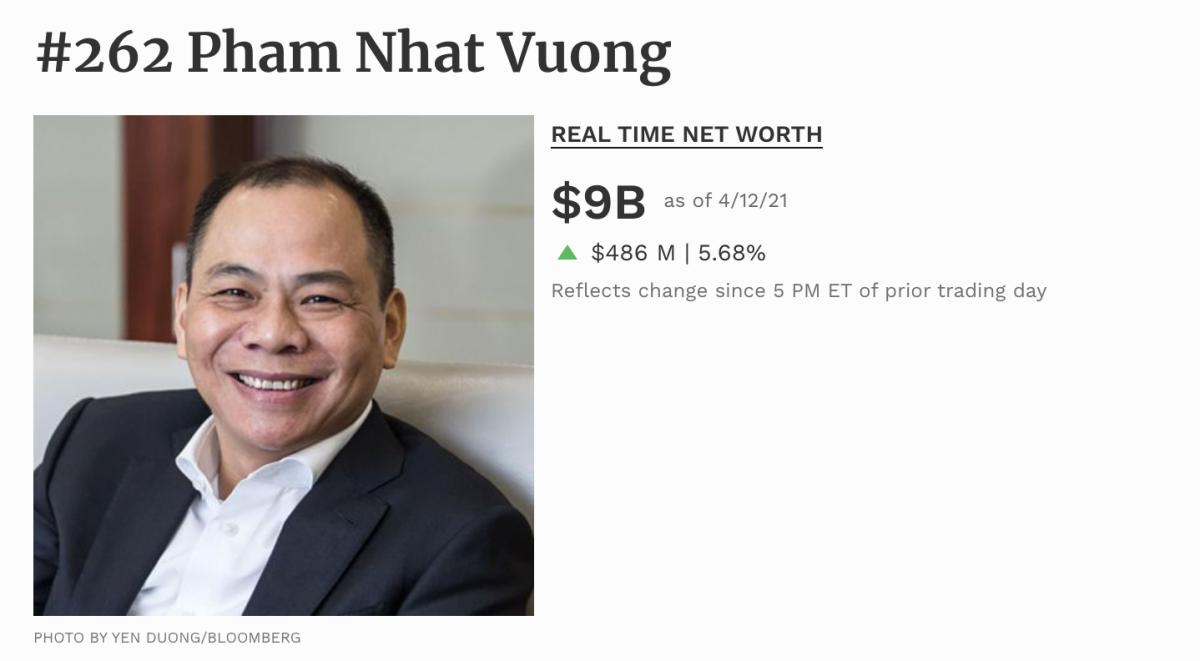 Tài sản của ông Phạm Nhật Vượng được Forbes cập nhật tới cuối phiên 12/4. Ảnh: Forbes.