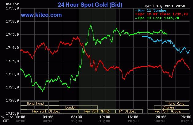 Giá vàng thế giới tăng vọt trong phiên Mỹ tối qua.