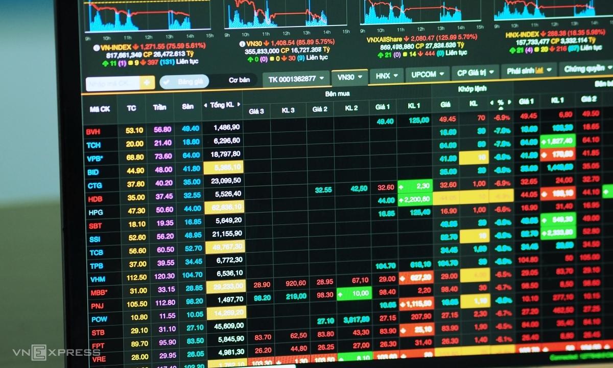 VN-Index giảm hơn 75 điểm, hàng loạt cổ phiếu nằm sàn và trắng bảng bên mua chiều 12/7. Ảnh:Minh Sơn.