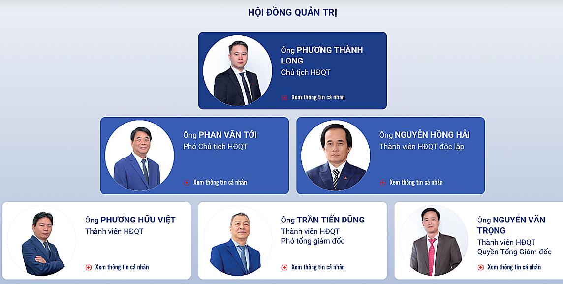 Hội đồng quản trị của VietABank. Ảnh:VietABank