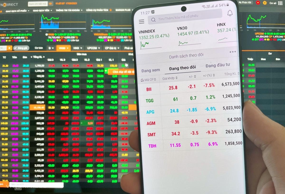 Diễn biến giá các cổ phiếu liên quan tới hệ sinh thái Louis cuối phiên sáng nay (17/9). Ảnh: Minh Sơn