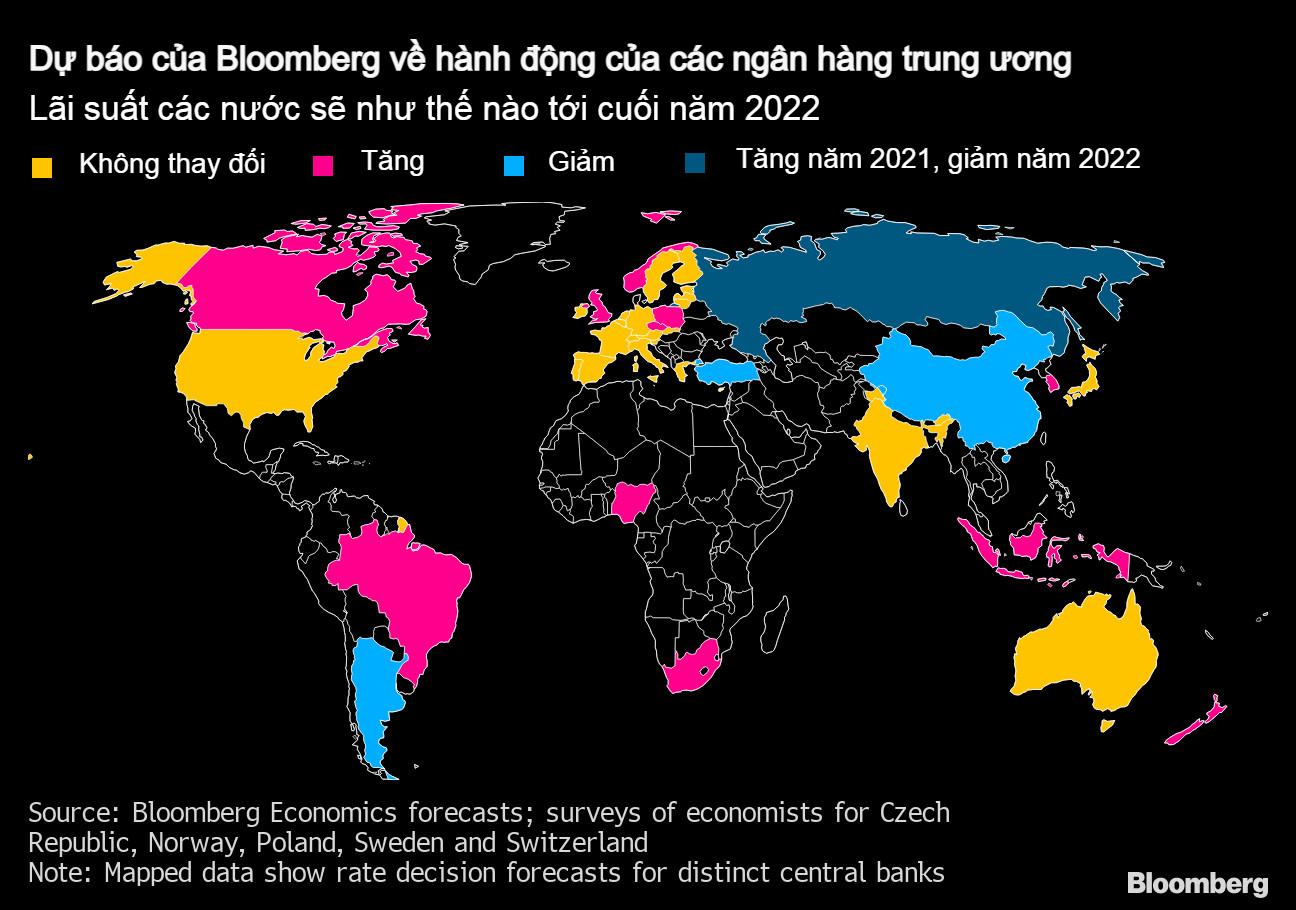 Dự báo của Bloomberg về lãi suất các nước tới cuối năm 2022. Nguồn: Bloomberg